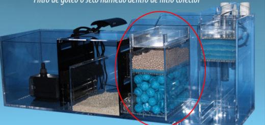 Sistema de filtrado por goteo o filtro seco-húmedo